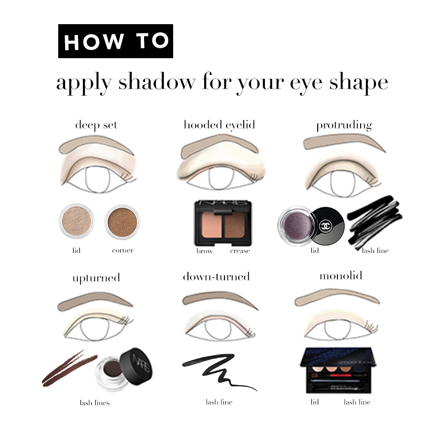 How to apply eye makeup to hooded eyes